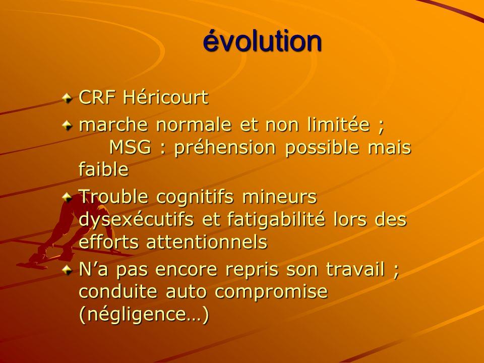 évolution CRF Héricourt