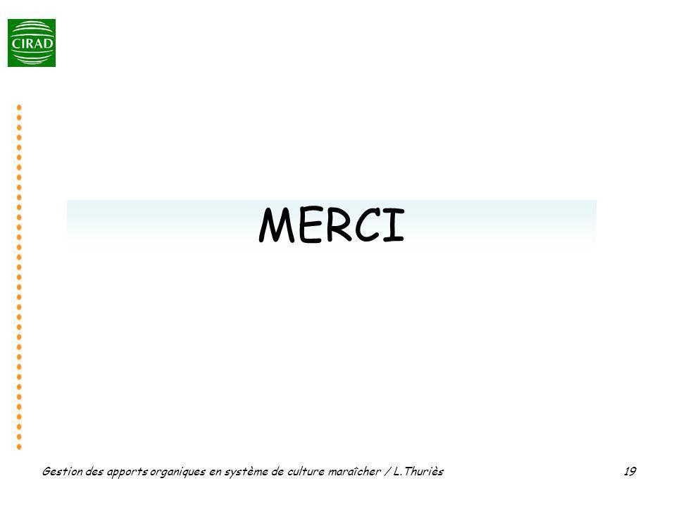 MERCI Gestion des apports organiques en système de culture maraîcher / L.Thuriès