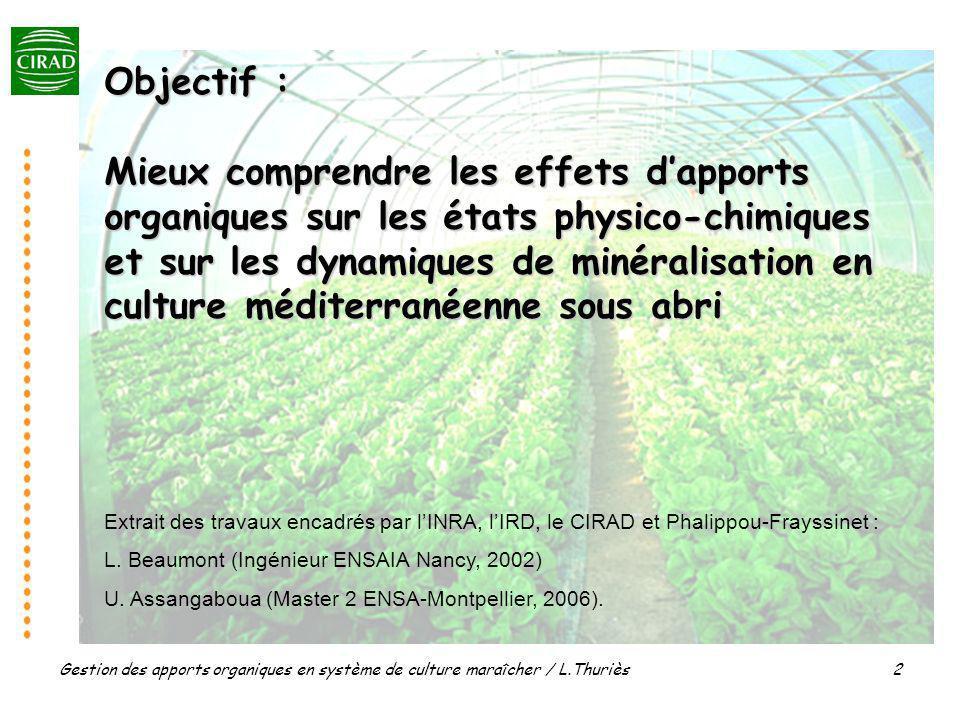 Objectif : Mieux comprendre les effets d'apports organiques sur les états physico-chimiques et sur les dynamiques de minéralisation en culture méditerranéenne sous abri