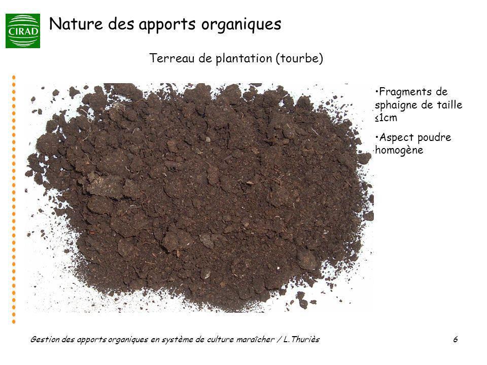 Nature des apports organiques