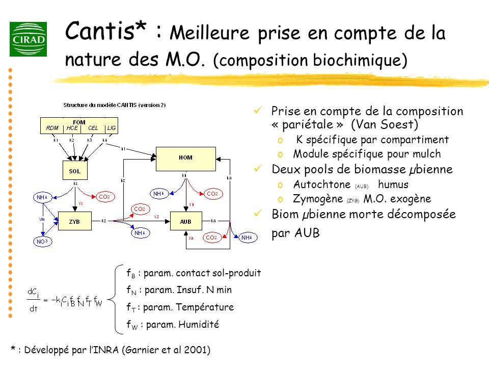Cantis. : Meilleure prise en compte de la nature des M. O