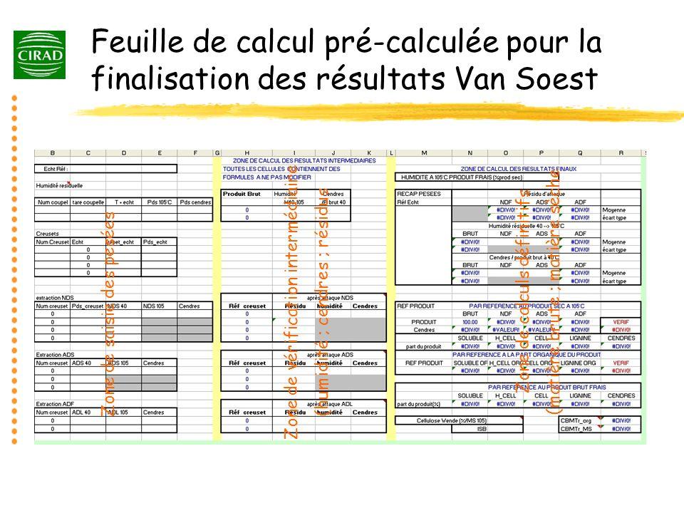 Feuille de calcul pré-calculée pour la finalisation des résultats Van Soest