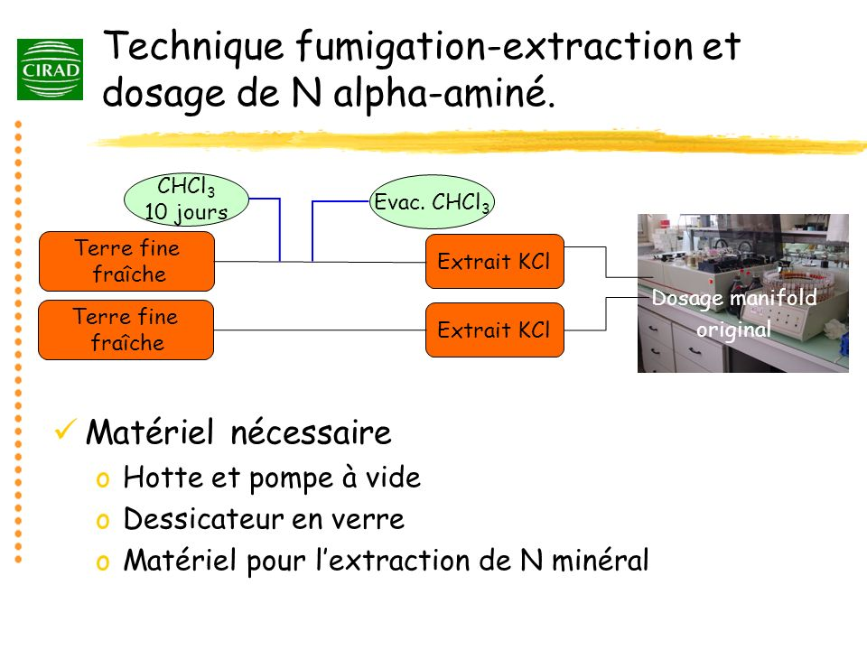 Technique fumigation-extraction et dosage de N alpha-aminé.