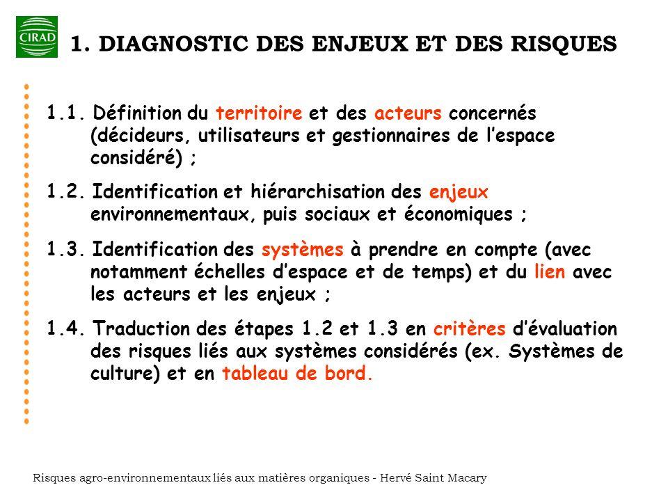 1. DIAGNOSTIC DES ENJEUX ET DES RISQUES