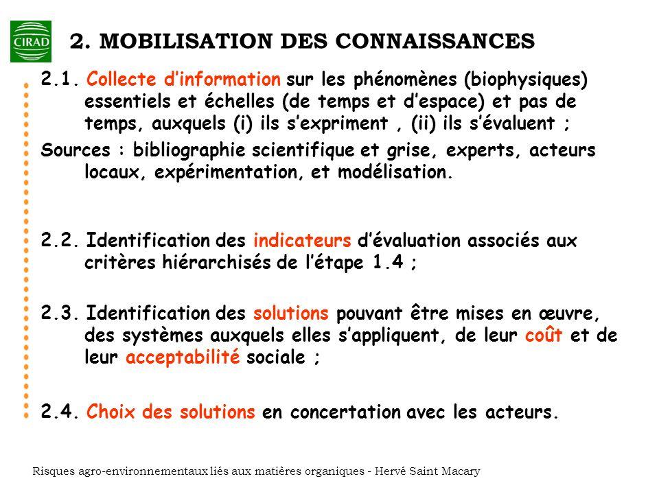 2. MOBILISATION DES CONNAISSANCES