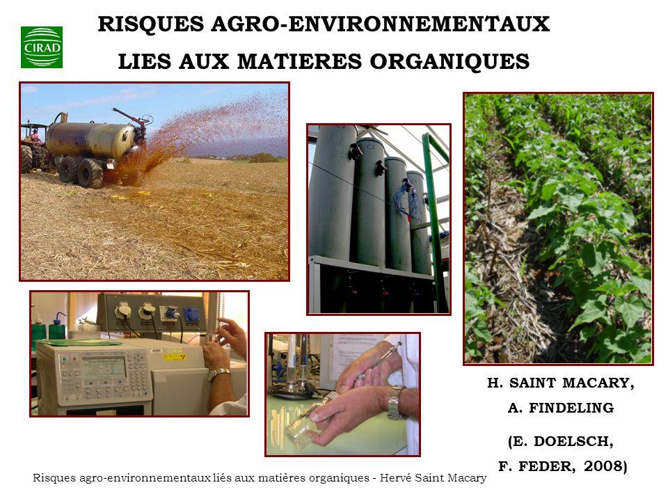 RISQUES AGRO-ENVIRONNEMENTAUX LIES AUX MATIERES ORGANIQUES