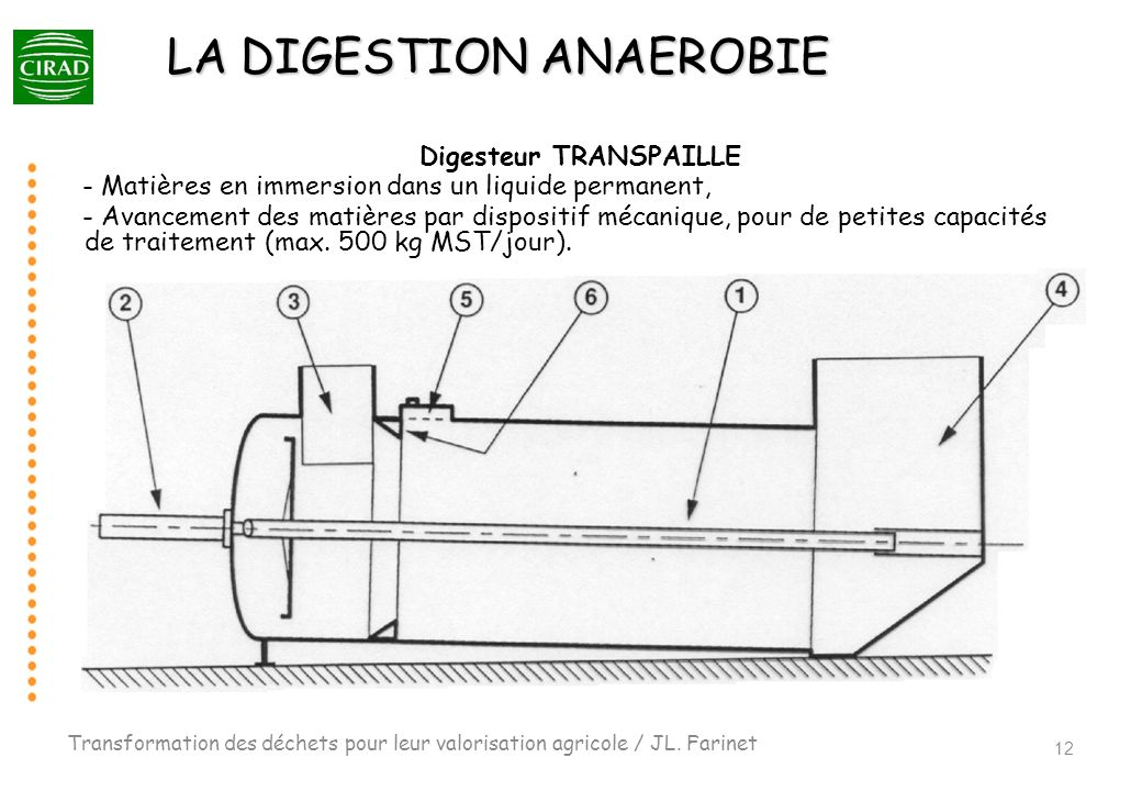 LA DIGESTION ANAEROBIE