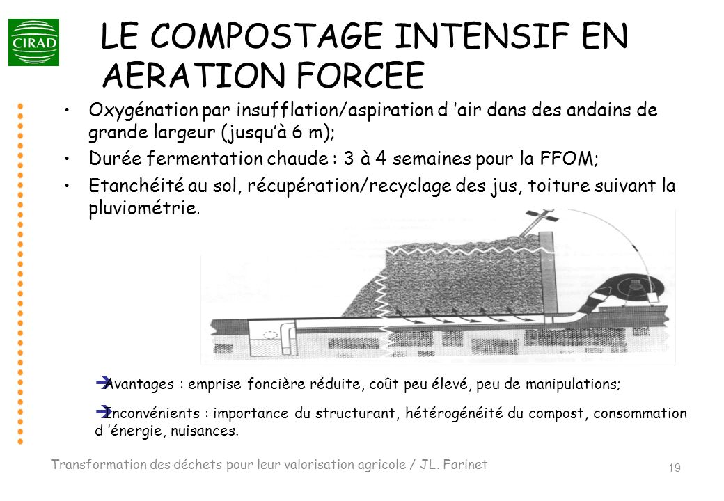 LE COMPOSTAGE INTENSIF EN AERATION FORCEE