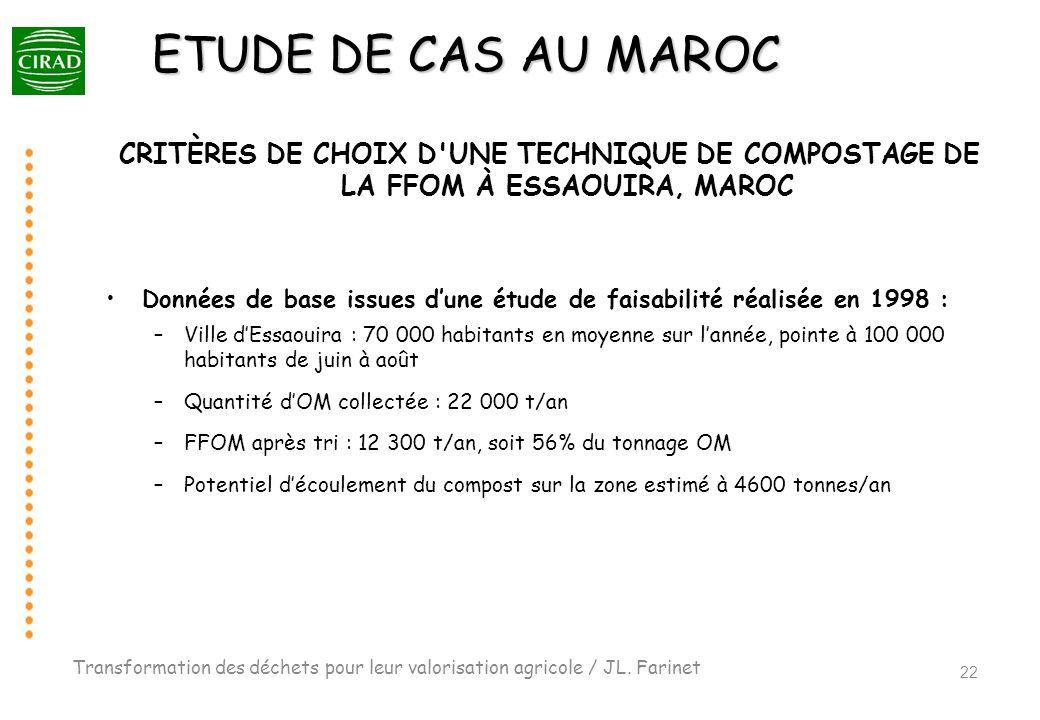 ETUDE DE CAS AU MAROCCRITÈRES DE CHOIX D UNE TECHNIQUE DE COMPOSTAGE DE LA FFOM À ESSAOUIRA, MAROC.