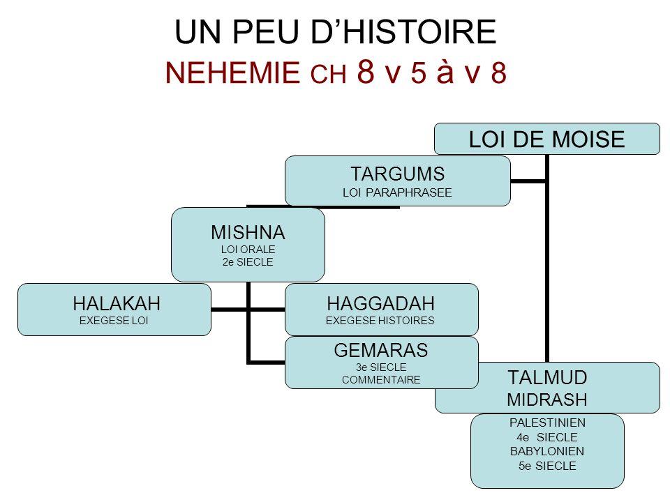 UN PEU D'HISTOIRE NEHEMIE CH 8 v 5 à v 8