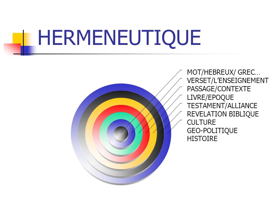 HERMENEUTIQUE