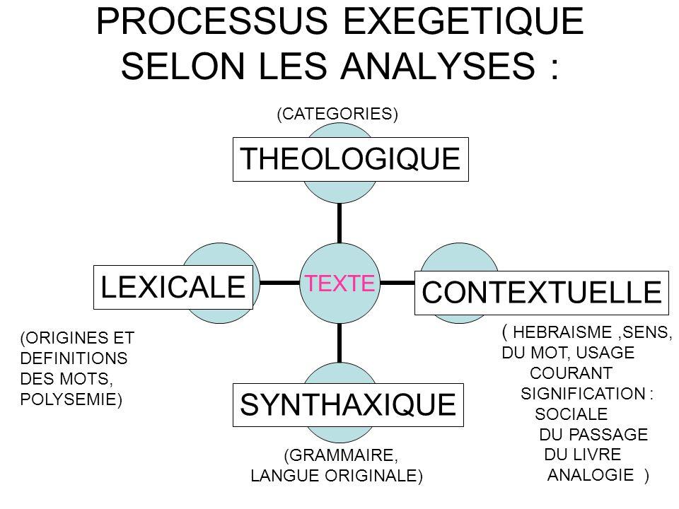 PROCESSUS EXEGETIQUE SELON LES ANALYSES :