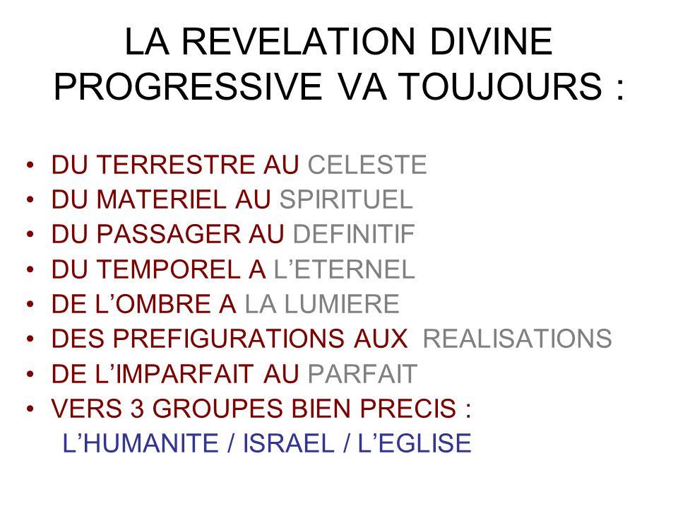 LA REVELATION DIVINE PROGRESSIVE VA TOUJOURS :