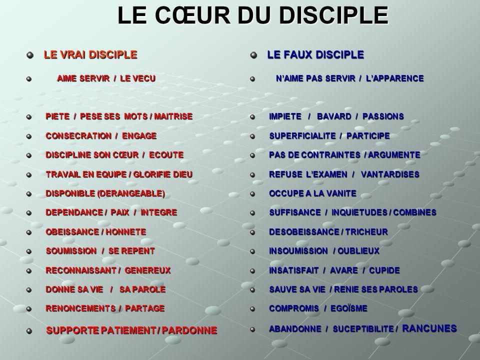 LE CŒUR DU DISCIPLE LE VRAI DISCIPLE LE FAUX DISCIPLE