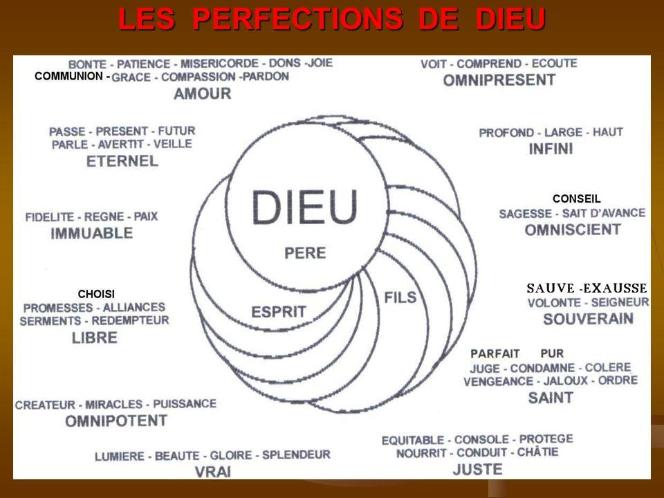 LES PERFECTIONS DE DIEU