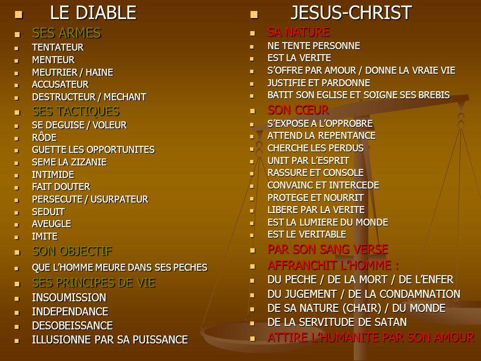 LE DIABLE JESUS-CHRIST SES ARMES SA NATURE SES TACTIQUES SON CŒUR
