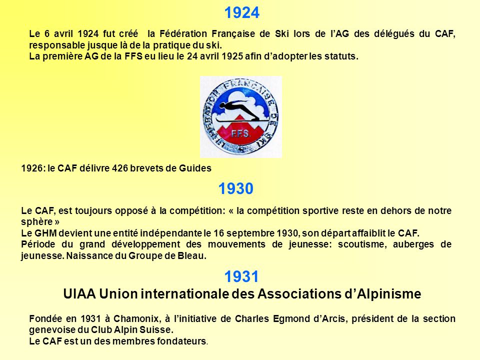 UIAA Union internationale des Associations d'Alpinisme