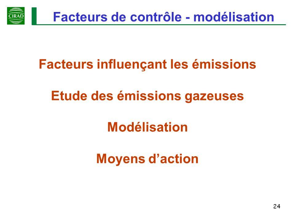 Facteurs influençant les émissions Etude des émissions gazeuses