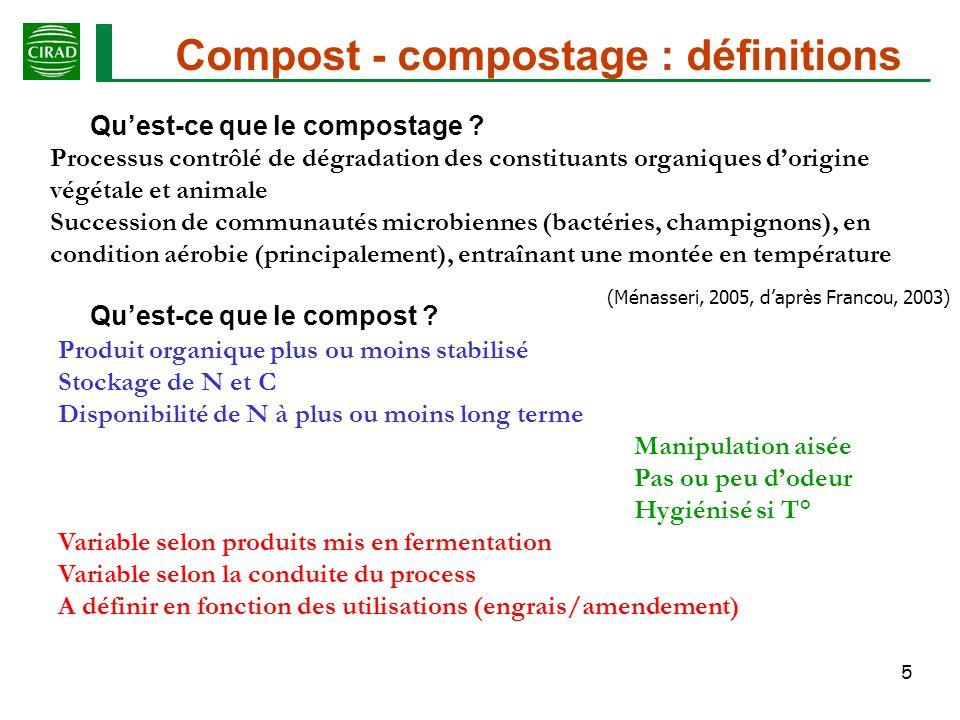 Compost - compostage : définitions