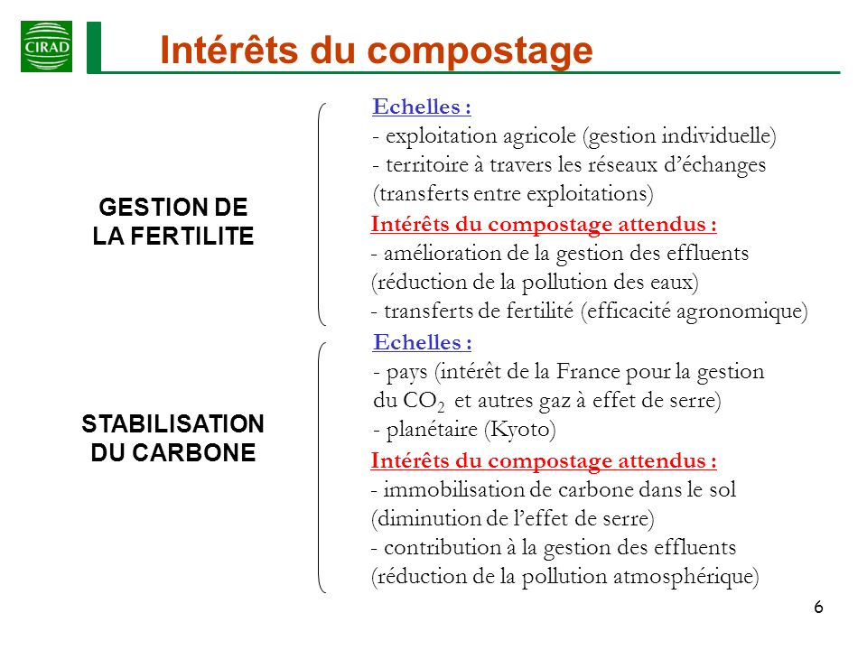 GESTION DE LA FERTILITE STABILISATION DU CARBONE
