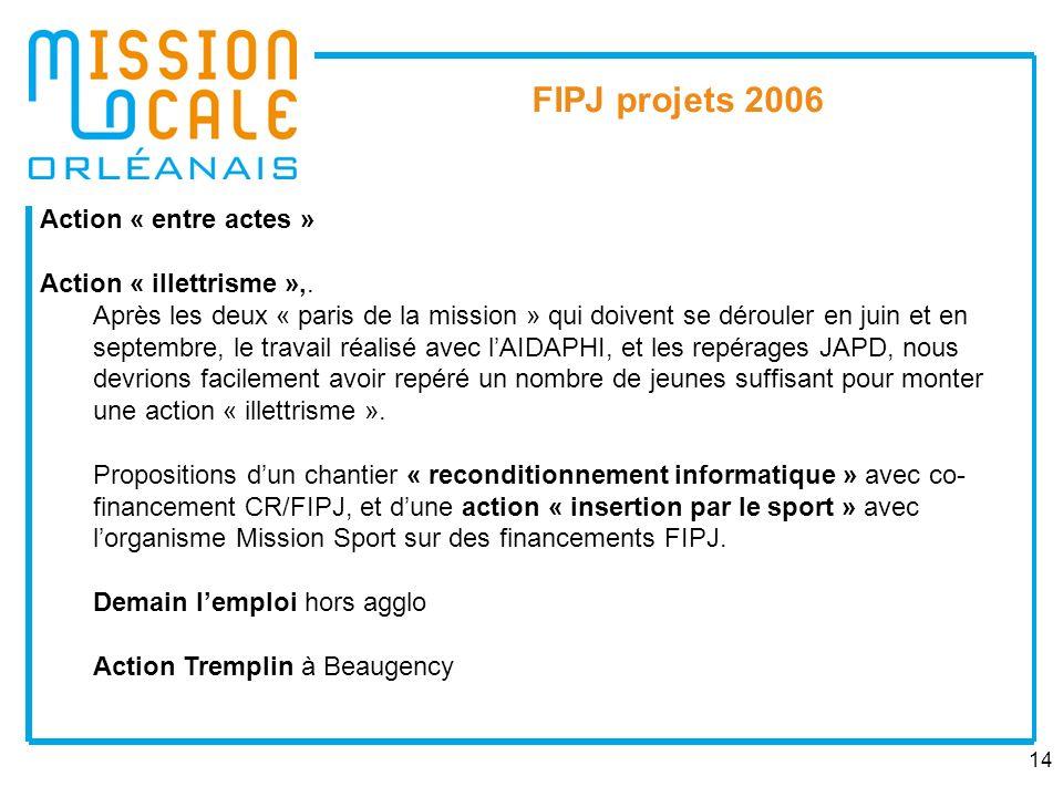 FIPJ projets 2006 Action « entre actes » Action « illettrisme »,.