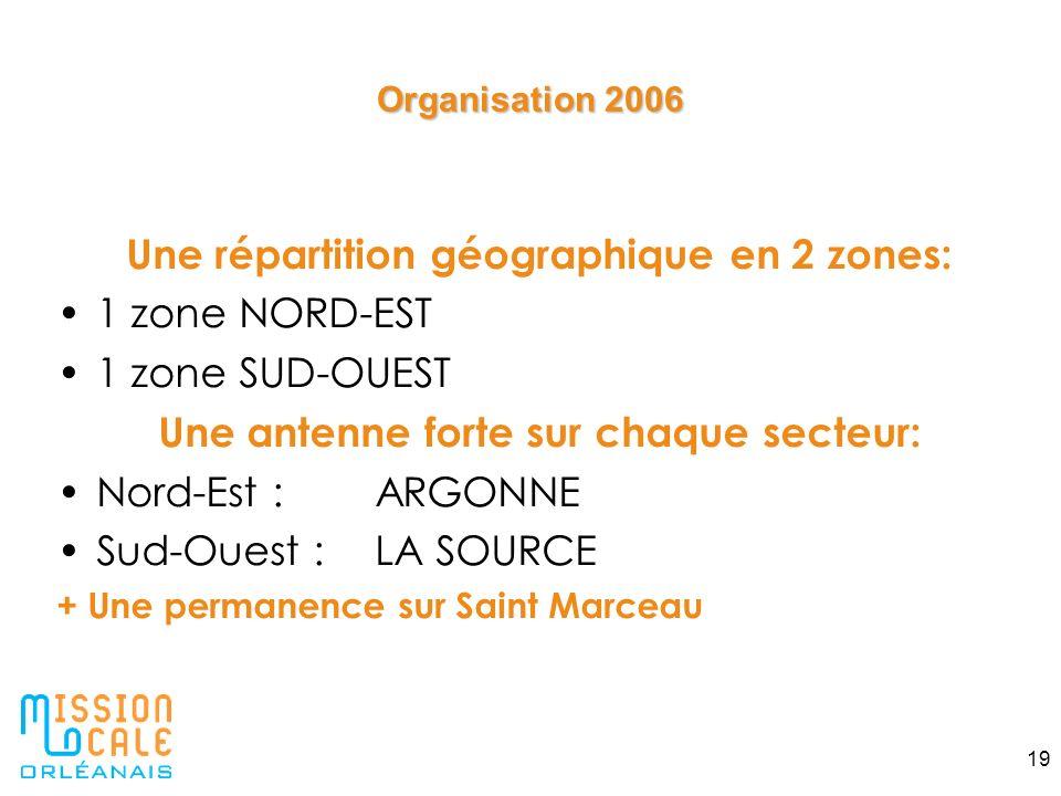 Une répartition géographique en 2 zones: 1 zone NORD-EST