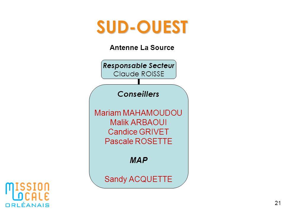SUD-OUEST Antenne La Source