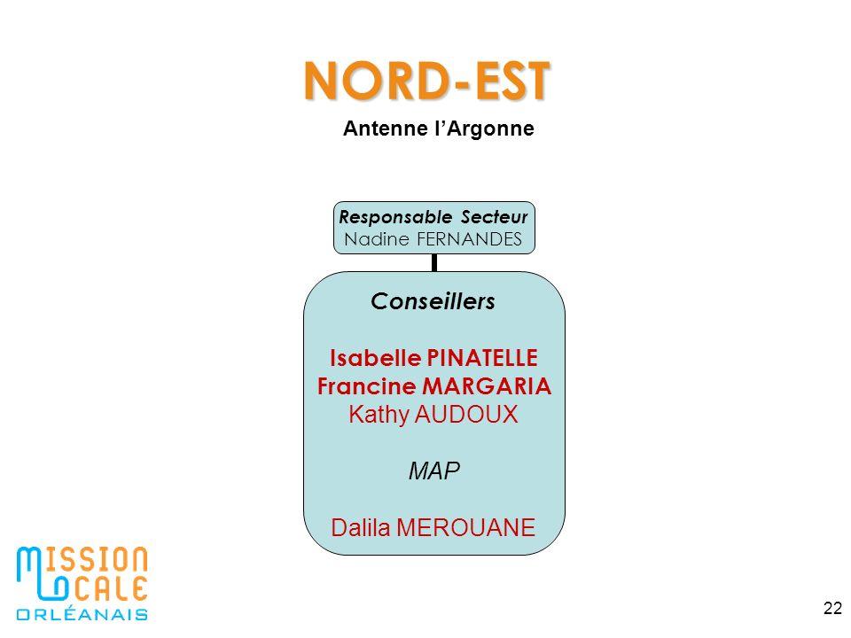 NORD-EST Antenne l'Argonne