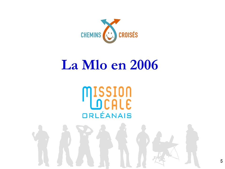 La Mlo en 2006
