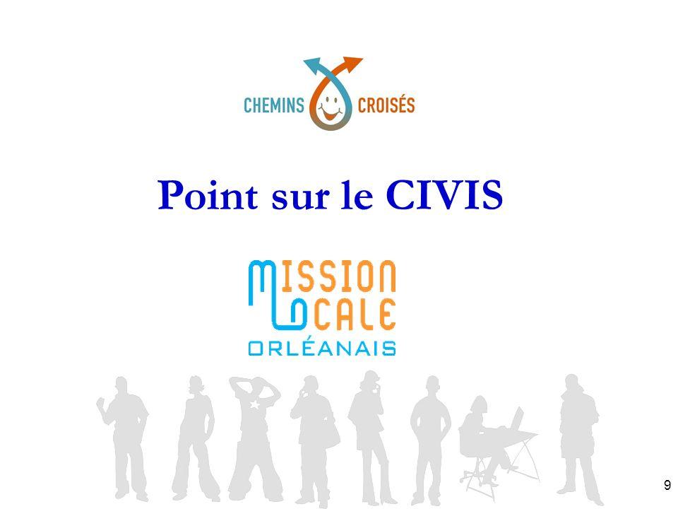 Point sur le CIVIS