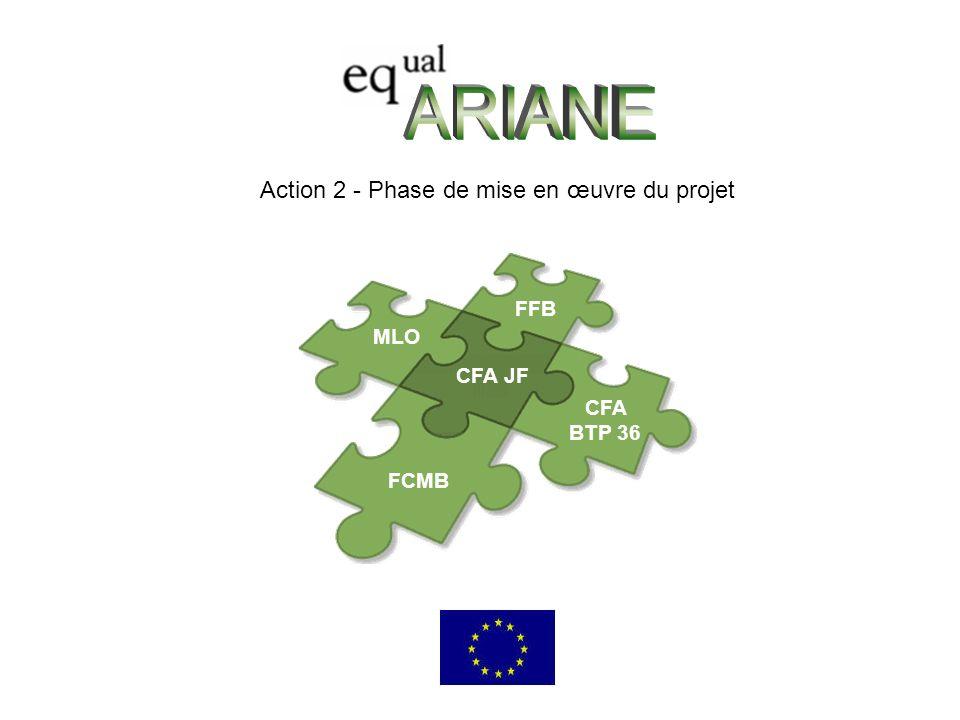 Action 2 - Phase de mise en œuvre du projet