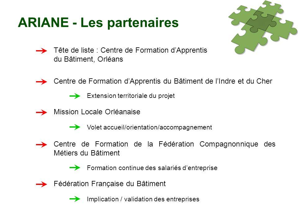 ARIANE - Les partenaires