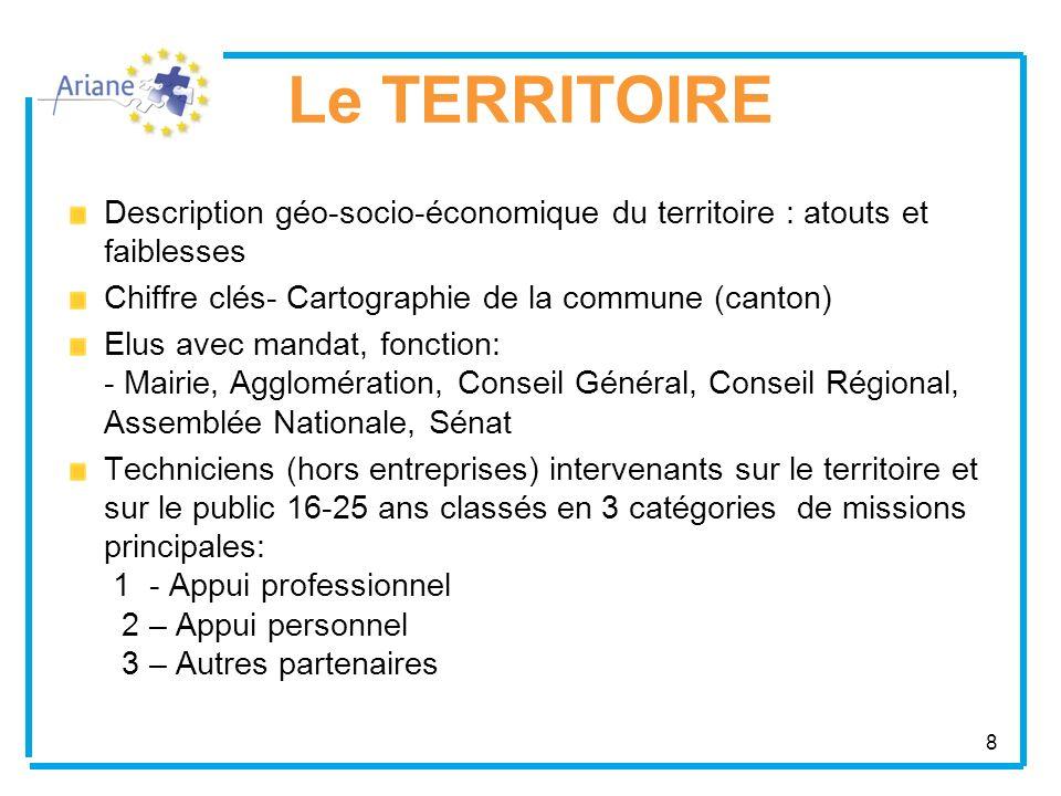 Le TERRITOIRE Description géo-socio-économique du territoire : atouts et faiblesses. Chiffre clés- Cartographie de la commune (canton)