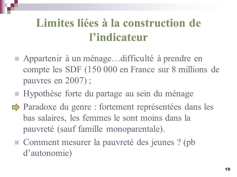 Limites liées à la construction de l'indicateur