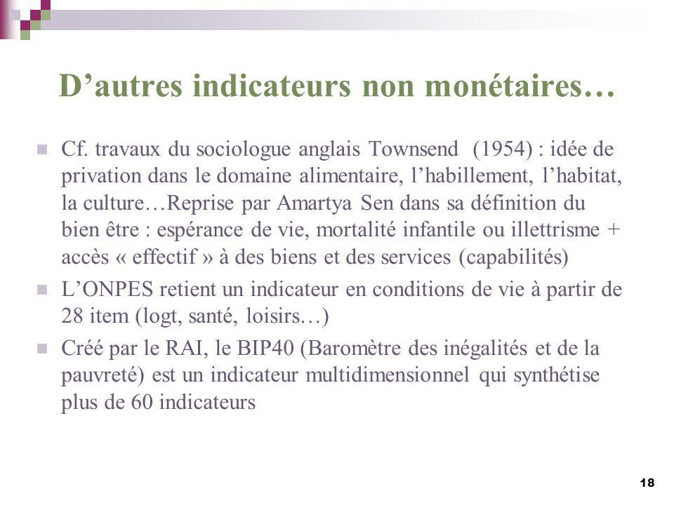 D'autres indicateurs non monétaires…