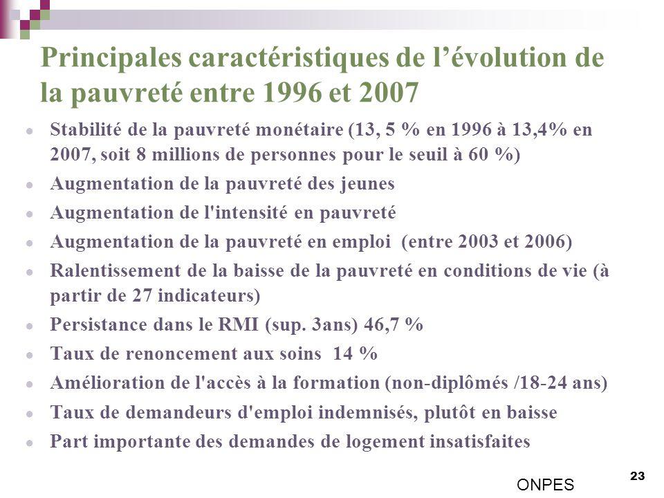 Principales caractéristiques de l'évolution de la pauvreté entre 1996 et 2007