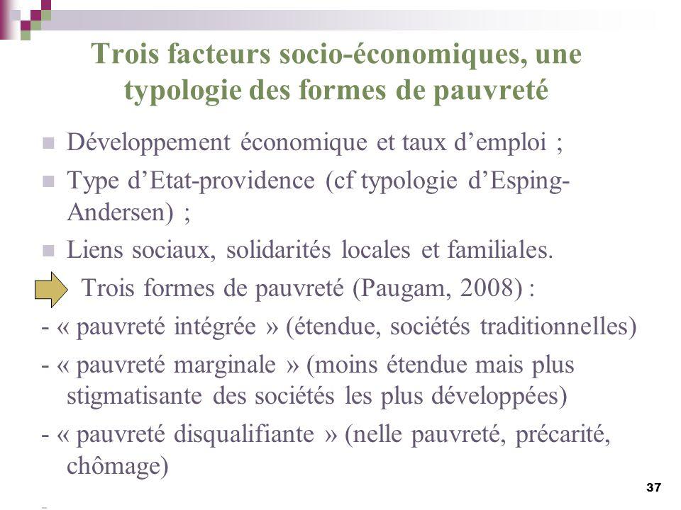 Trois facteurs socio-économiques, une typologie des formes de pauvreté
