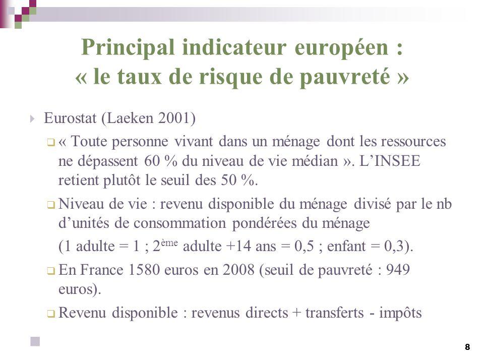 Principal indicateur européen : « le taux de risque de pauvreté »