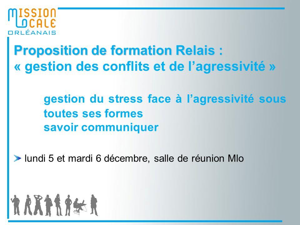 Proposition de formation Relais :