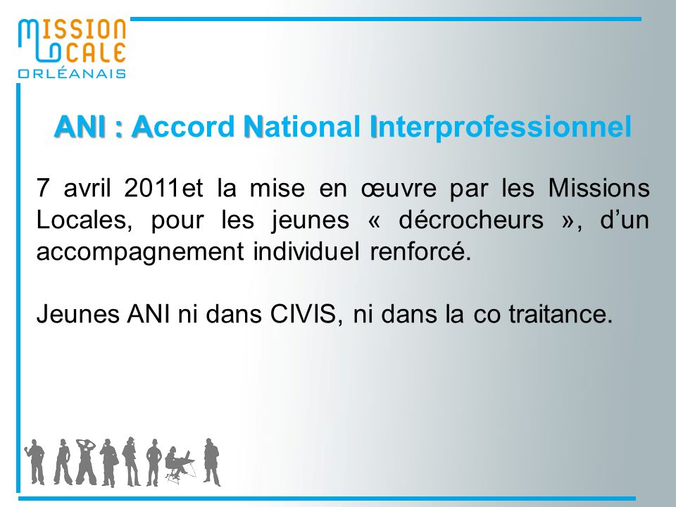 ANI : Accord National Interprofessionnel