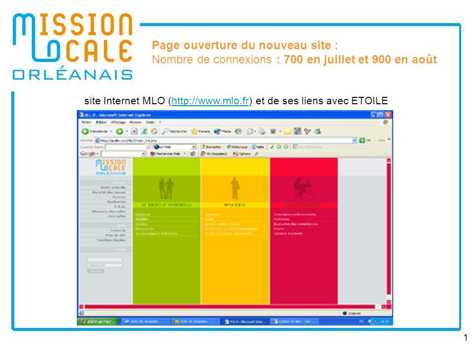 site Internet MLO (http://www.mlo.fr) et de ses liens avec ETOILE