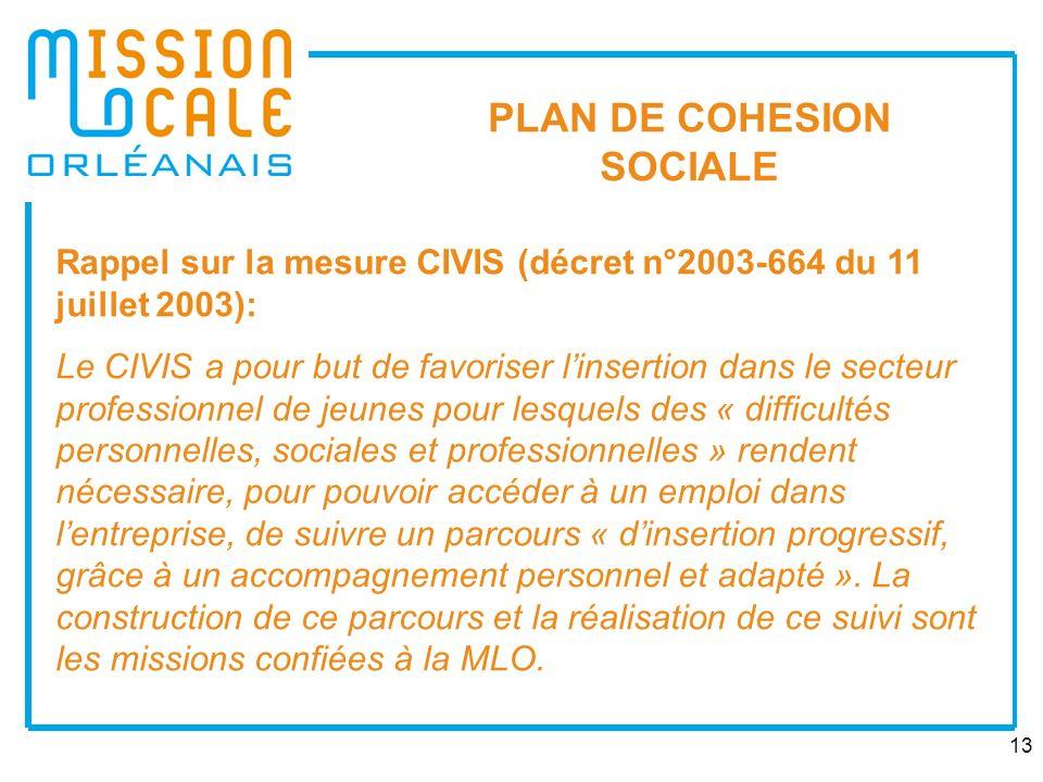 PLAN DE COHESION SOCIALE