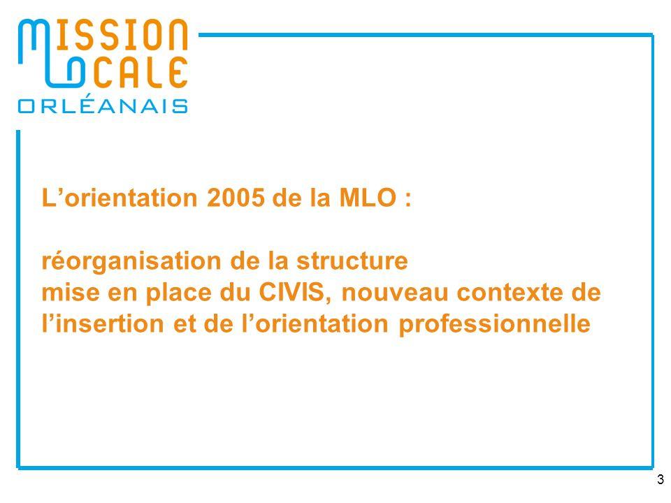 L'orientation 2005 de la MLO : réorganisation de la structure mise en place du CIVIS, nouveau contexte de l'insertion et de l'orientation professionnelle