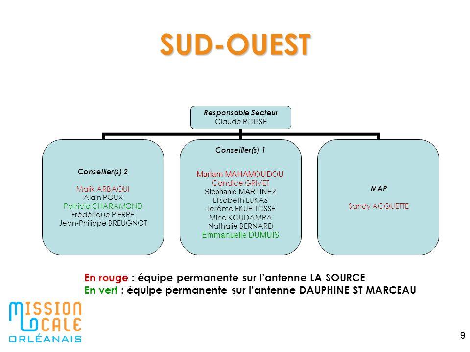 SUD-OUEST En rouge : équipe permanente sur l'antenne LA SOURCE
