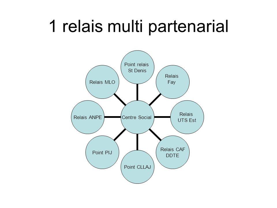 1 relais multi partenarial