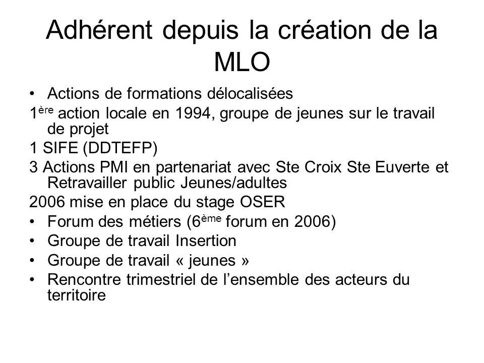 Adhérent depuis la création de la MLO