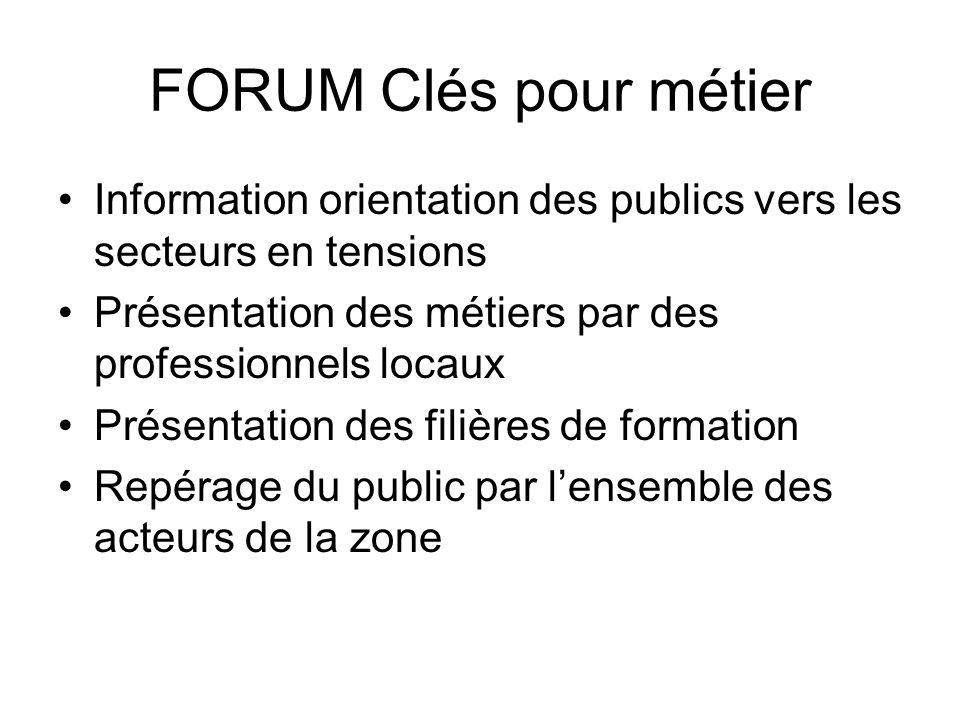 FORUM Clés pour métier Information orientation des publics vers les secteurs en tensions. Présentation des métiers par des professionnels locaux.