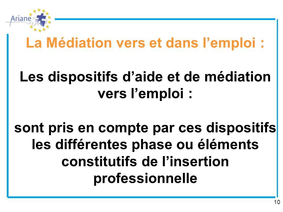 La Médiation vers et dans l'emploi : Les dispositifs d'aide et de médiation vers l'emploi : sont pris en compte par ces dispositifs les différentes phase ou éléments constitutifs de l'insertion professionnelle