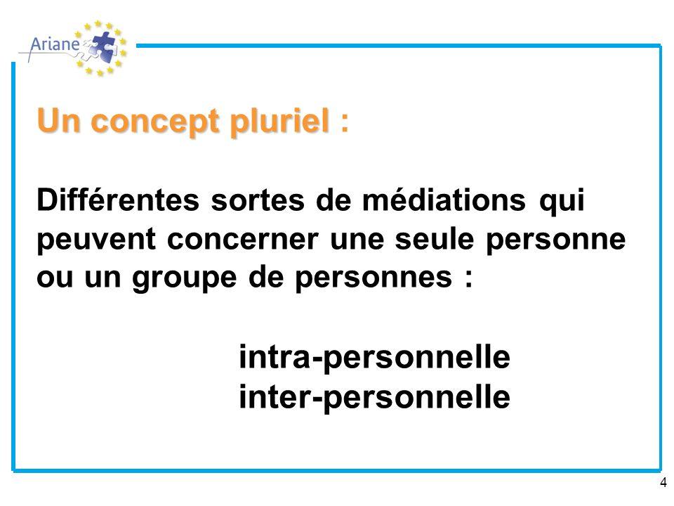 Un concept pluriel : Différentes sortes de médiations qui peuvent concerner une seule personne ou un groupe de personnes : intra-personnelle inter-personnelle