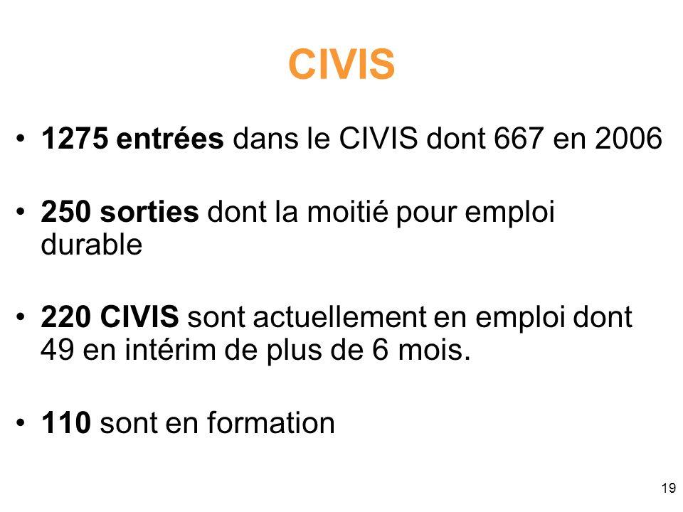 CIVIS 1275 entrées dans le CIVIS dont 667 en 2006